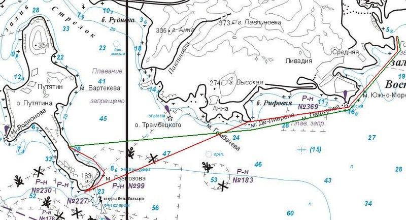 Карта маршрута. Красная линия - туда, зеленая обратно.
