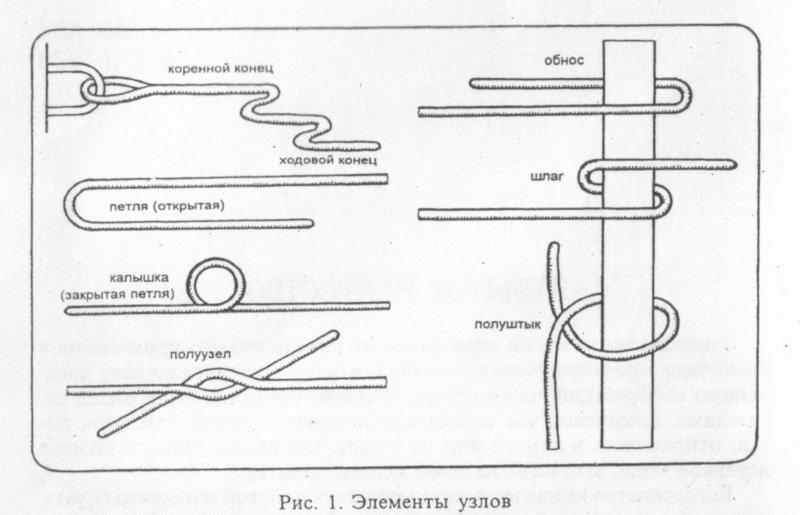 вязание узора рыбья чешуя крючком.