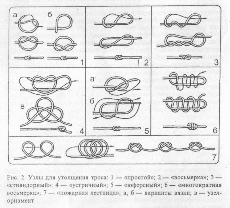 Как завязывать морские узлы